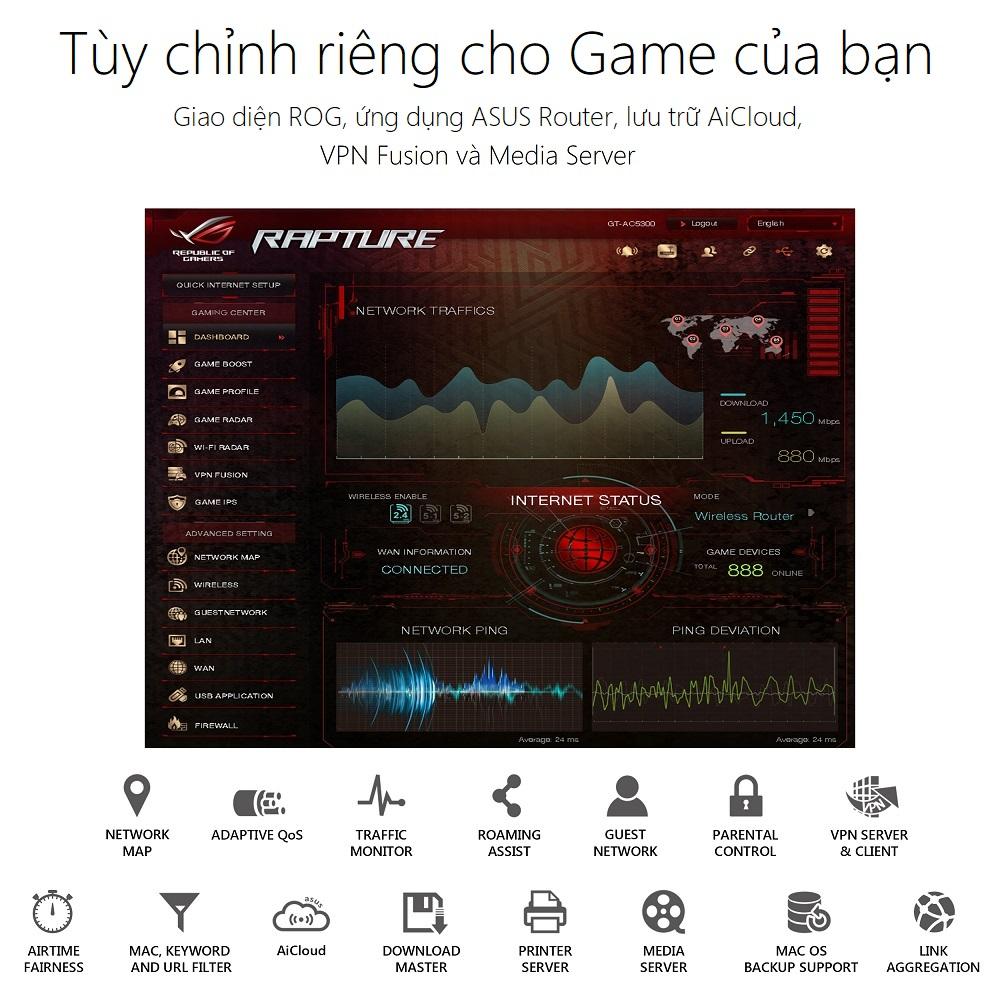 Thiết bị mạng ASUS ROG RAPTURE GT-AC5300 GAMING WIFI ROUTER - dashboard - Phong Vũ